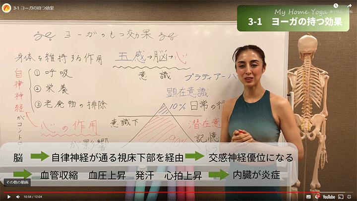 ホームヨガインストラクター資格動画