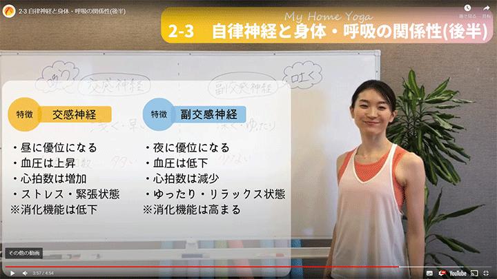 マイホームヨガ資格動画